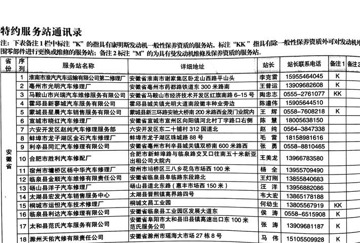 中国重汽轻卡全国服务站地址及联系电话